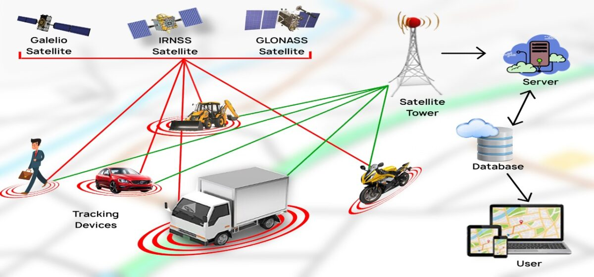 gps-tracking-system-12